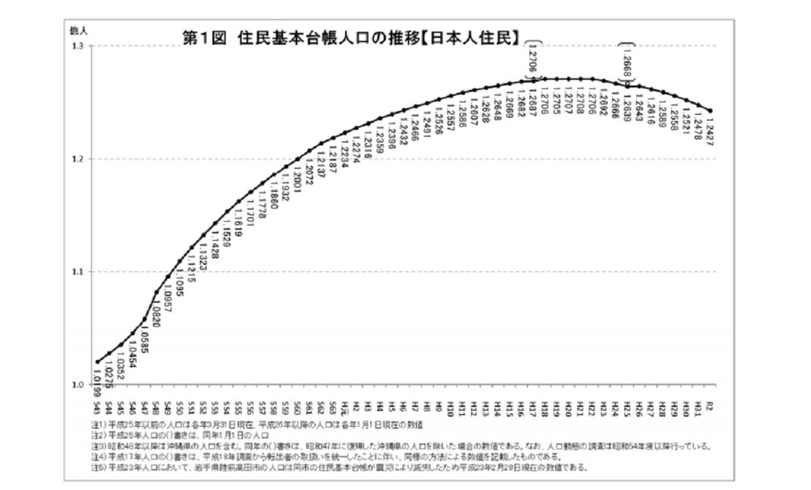 市 人口 横浜