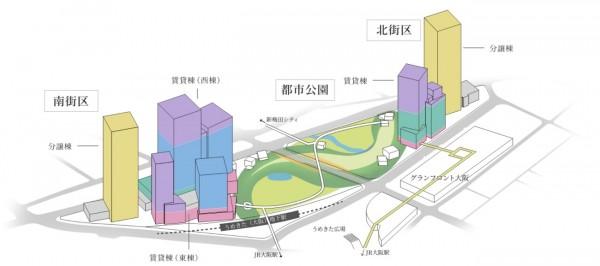 うめきた2期のイメージ図。うめきた2期地区開発プロジェクトの公式サイトから