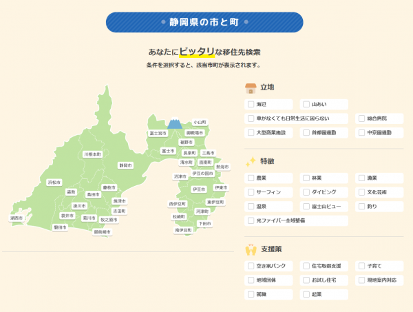 静岡県の移住情報サイトの「移住先検索」。さまざまな条件から市町が表示される。 出典:ゆとりすと静岡