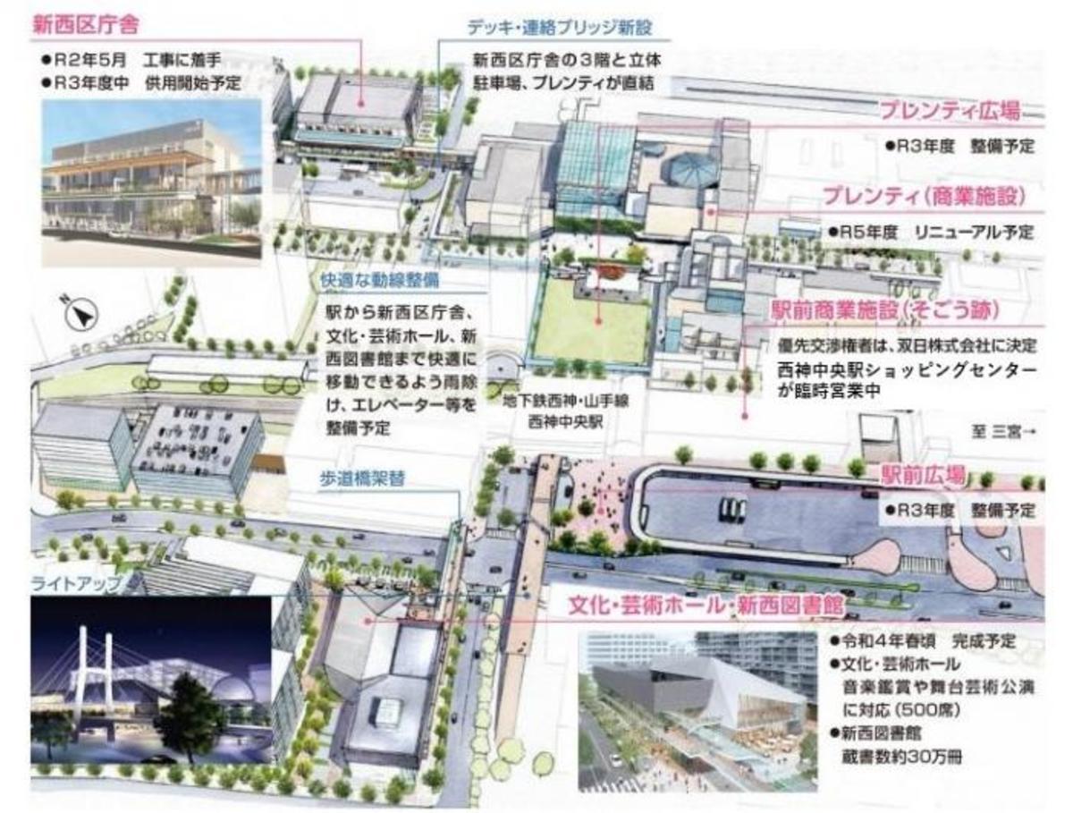 西神中央駅のリニューアル計画。(出典:神戸市)