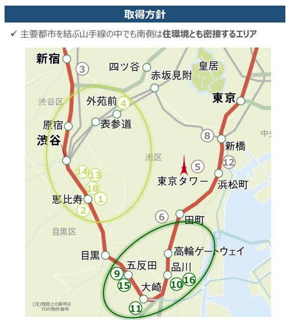 「広域渋谷圏」や「品川・五反田エリア」に重点投資している。