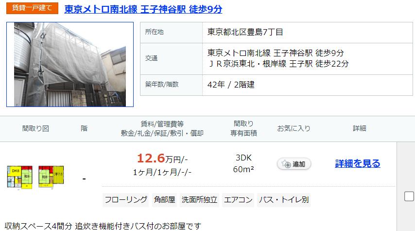 賃貸情報ポータルサイトから、王子神谷の類似条件の物件を抽出した。