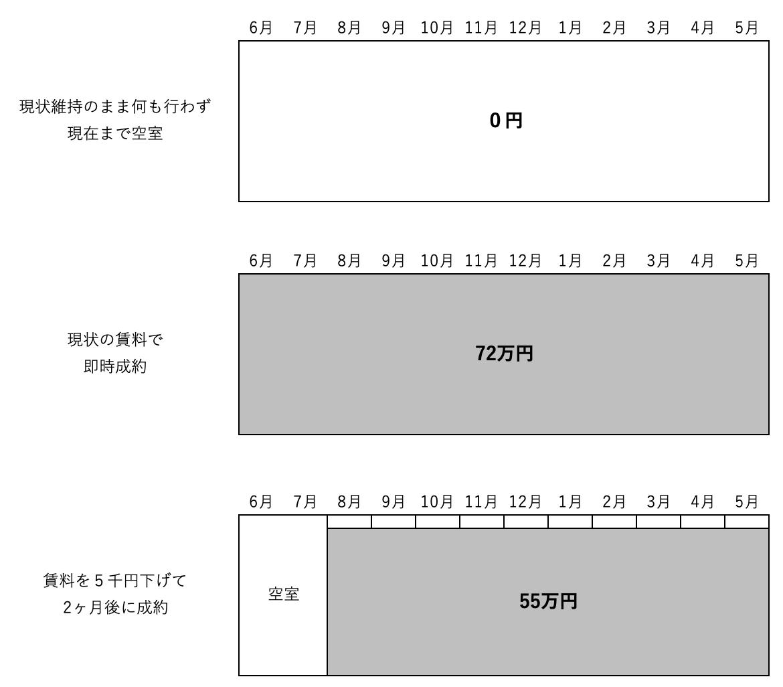 スクリーンショット 2021-05-23 9.42.22