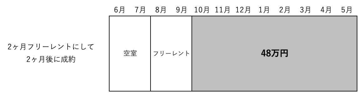 スクリーンショット 2021-05-23 9.42.32