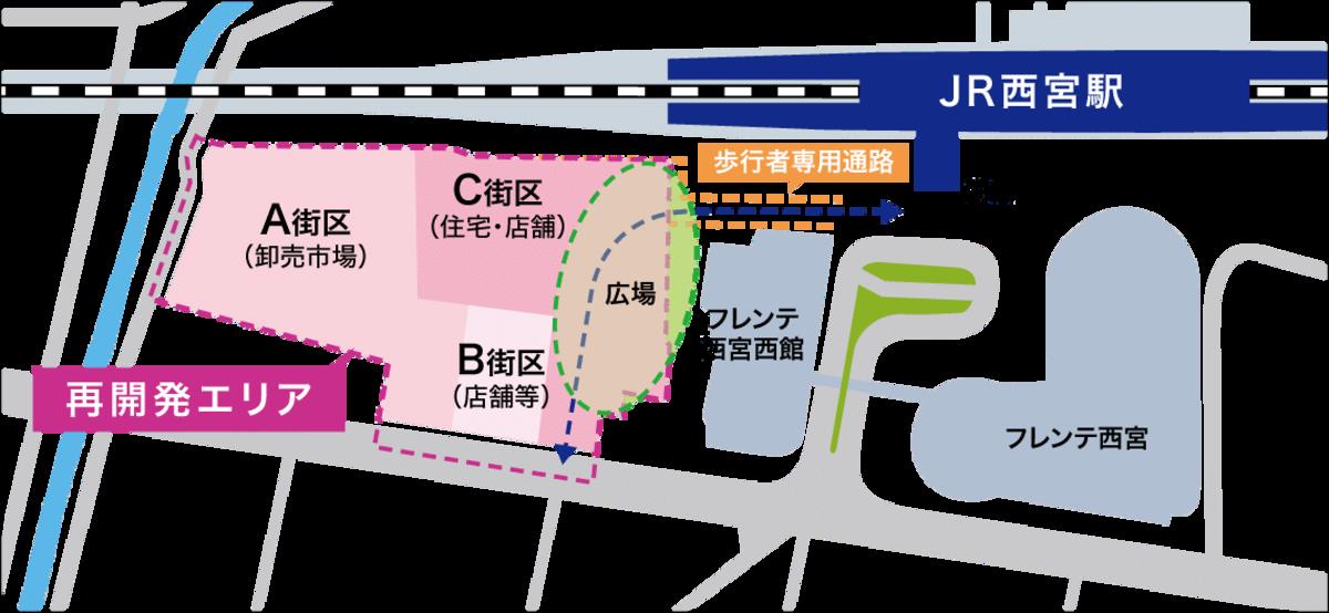約1.5haの敷地は、卸売市場主体の「A街区」、商業施設主体の「B街区」、タワーマンション主体の「C街区」の3つに区分される(出典:東急不動産プレスリリース)