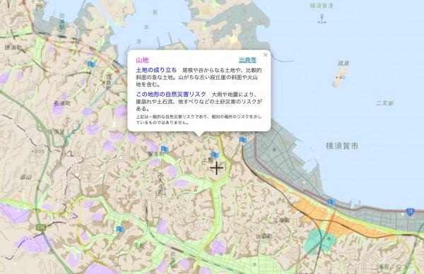 吹き出しの中に、土地の成り立ちと、その土地が本来持っている自然災害リスクが記載されている。