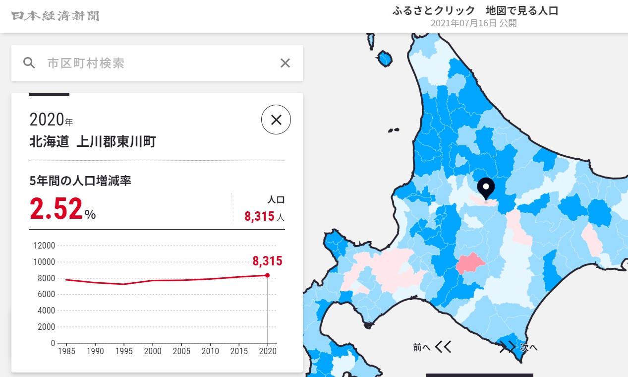 北海道の東川町。ちょうど中央部に位置する