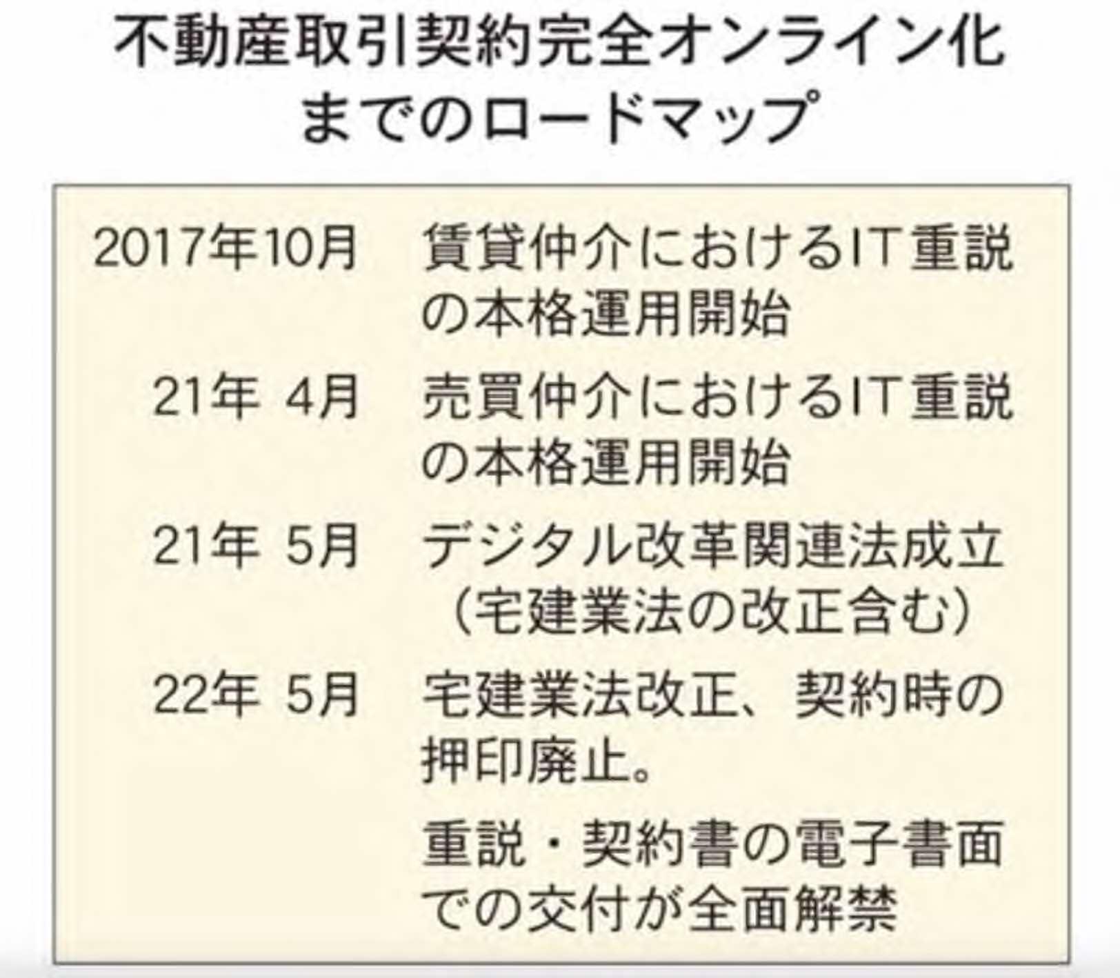 スクリーンショット 2021-08-16 8.57.45